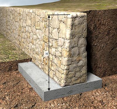 Precio en chile de m de muro de contenci n de mamposter a for Precio del marmol en chile